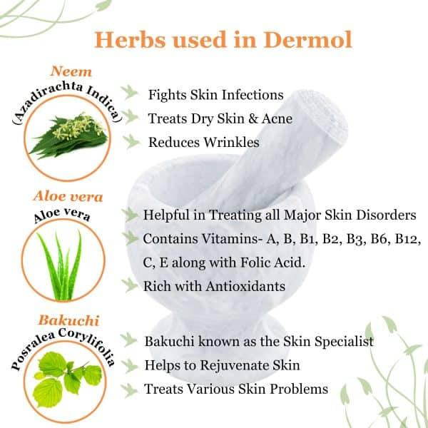 Ayurvedic herbs for skin problems